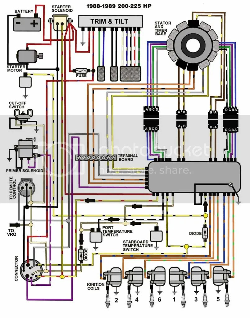 medium resolution of bayliner wiring diagram wiring diagrams konsult 1988 bayliner fuse diagram