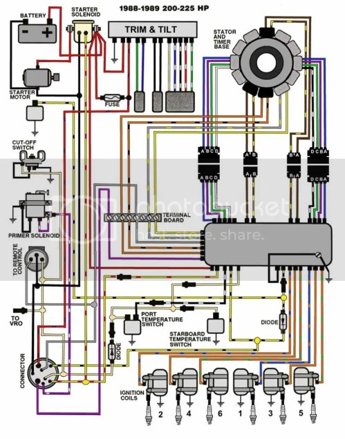 small resolution of bayliner wiring diagram wiring diagrams konsult 1988 bayliner fuse diagram