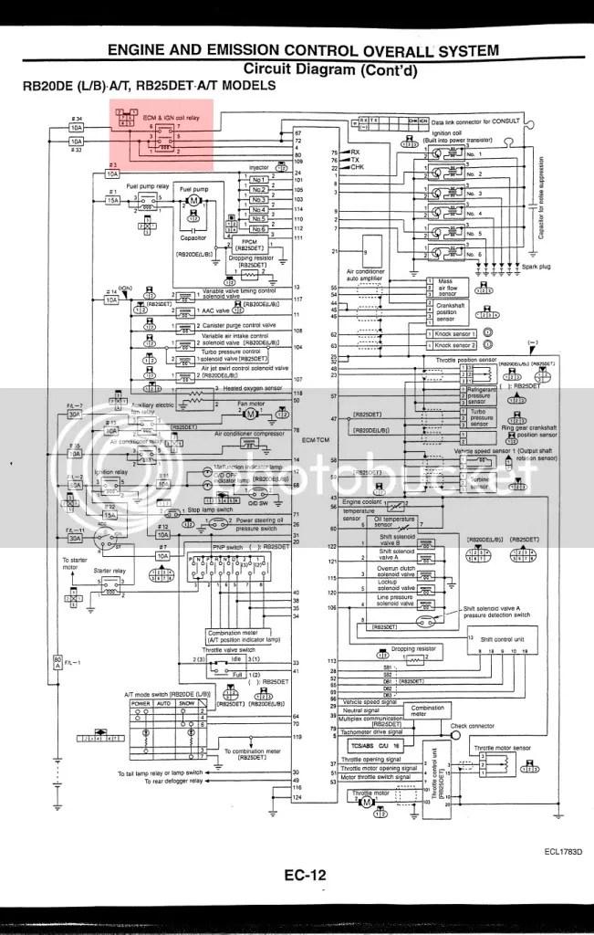 suzuki gti ecu wiring diagram 28 images suzuki grand vitara rh keosev com RB20DE Modded RB20DET