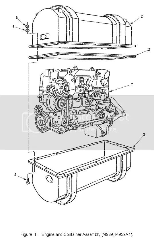 Truck 5 Ton 6x6 M939/A1/A2 Series Operators/Technical