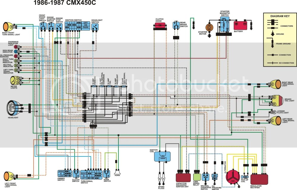 medium resolution of electrical wiring diagram 250cc dune buggy wiring diagrams scematic refrigerator wiring schematic rebel light switch wiring schematic
