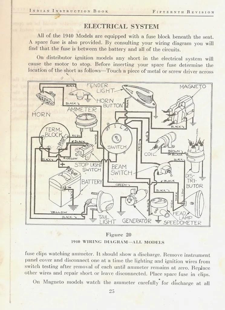 household wiring diagram india 1967 vw beetle 1500 indian m2 igesetze de rz u2022 rh home