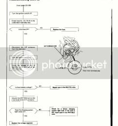 honda obd1 alternator wiring diagram 36 wiring diagram toyota engine wiring harness 1957 a chevy ls [ 791 x 1024 Pixel ]