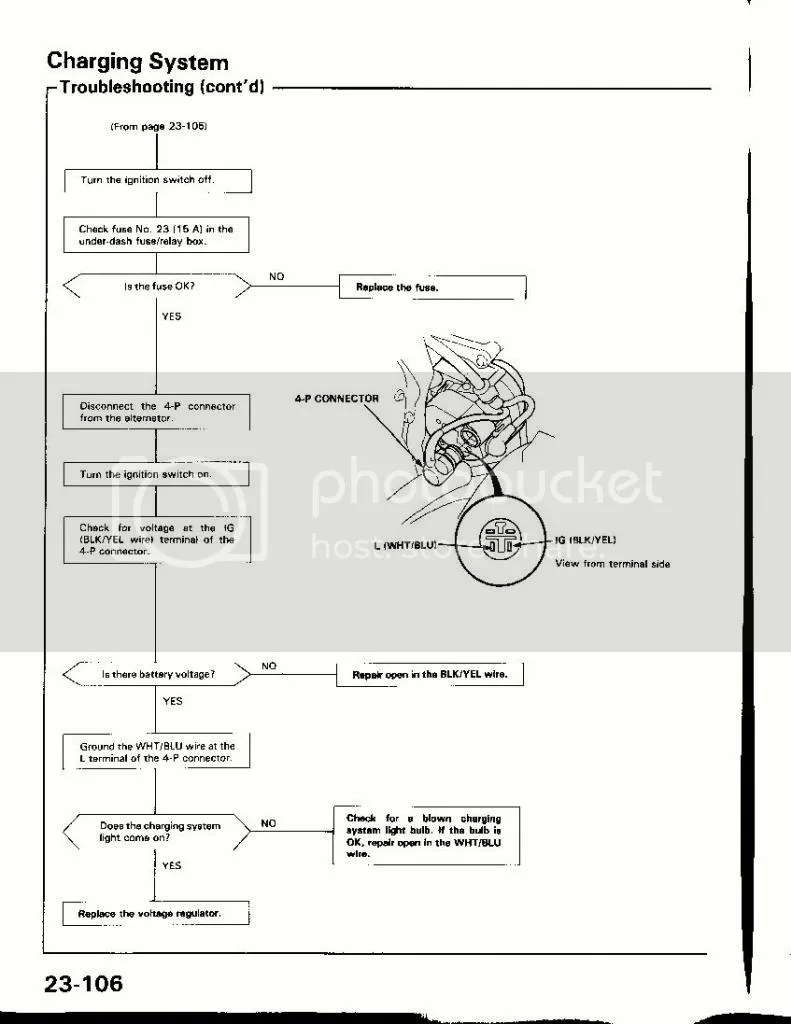 medium resolution of honda obd1 alternator wiring diagram 36 wiring diagram toyota engine wiring harness 1957 a chevy ls