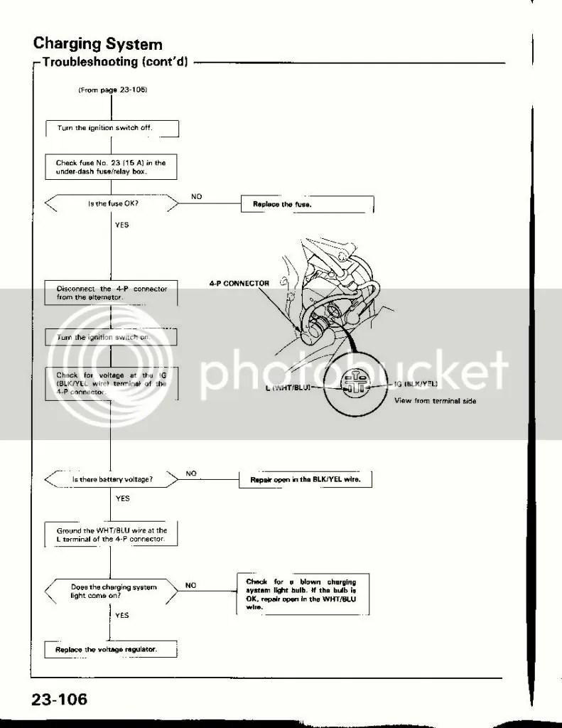 hight resolution of honda obd1 alternator wiring diagram 36 wiring diagram toyota engine wiring harness 1957 a chevy ls