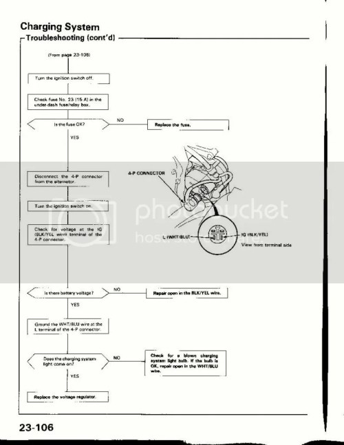 small resolution of honda obd1 alternator wiring diagram 36 wiring diagram toyota engine wiring harness 1957 a chevy ls