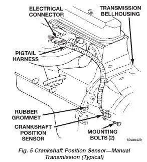 Jeep Xj Camshaft Position Location, Jeep, Free Engine
