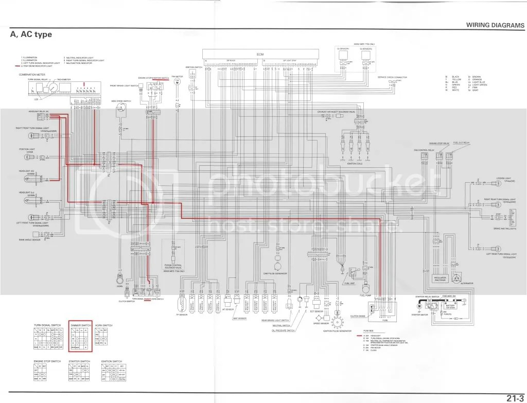Wiring Diagram For 2006 Honda Cbr600rr, Wiring, Get Free