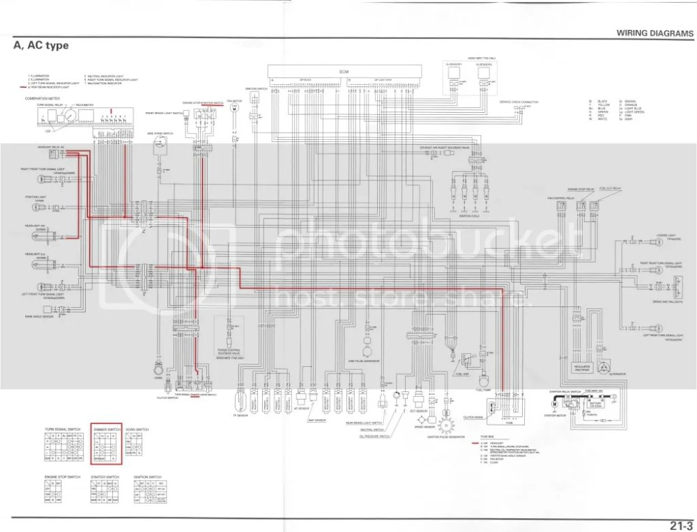medium resolution of cbr 600 wiring diagram wiring diagram portal outlet wiring diagram 2003 cbr 600 wiring diagram wiring