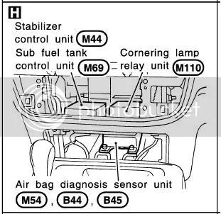 Nissan patrol sub tank wiring diagram