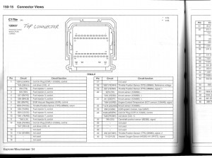 Electrical testing of Transmission Solenoid PLEASE HELP   Ford Explorer and Ford Ranger Forums