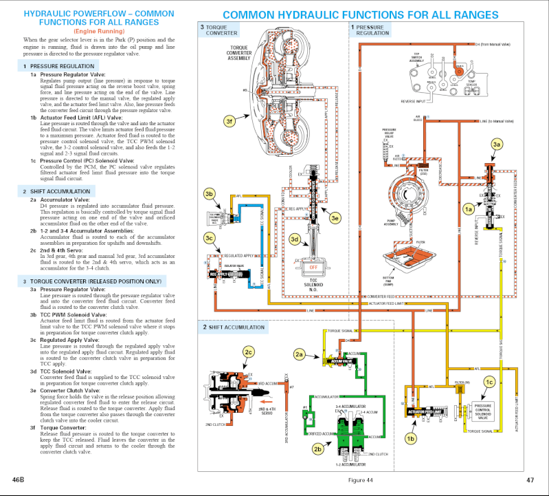 110?resize=665%2C600 100 [ 4l60e wiring schematic ] index of gearhead efi wiring,m6 Basic Electrical Wiring Diagrams at n-0.co