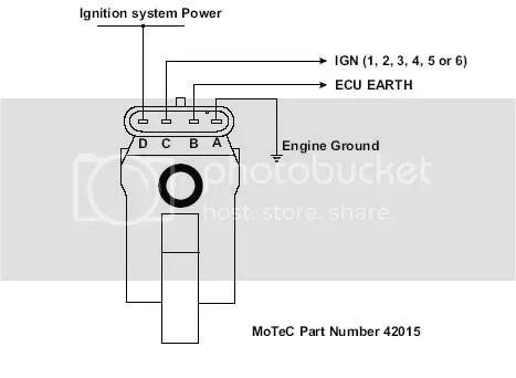 e90 ignition coil wiring diagram 1997 gm ignition coil wiring diagram e90 ignition coil wiring diagram   comprandofacil.co