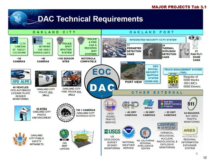 photo dac-diagram_zps1592e45c.png