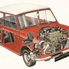 Mini Cooper Suspension Diagram Stratos Bass Boat Wiring Classic Cut Away The Essence Of Simplicity North American