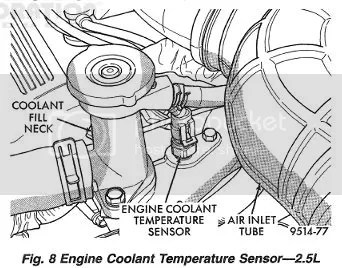 Diagram Along With Ls1 Coil Wiring As Well Wiring Diagram