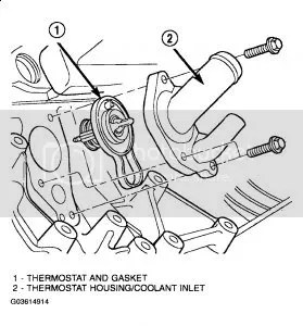 * Chrysler Sebring/200 Convertible Club * • View topic