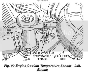 Imperial Wiring Schematic, Imperial, Free Engine Image For