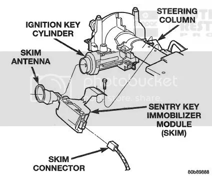 09 Dodge Charger Wiring Diagram