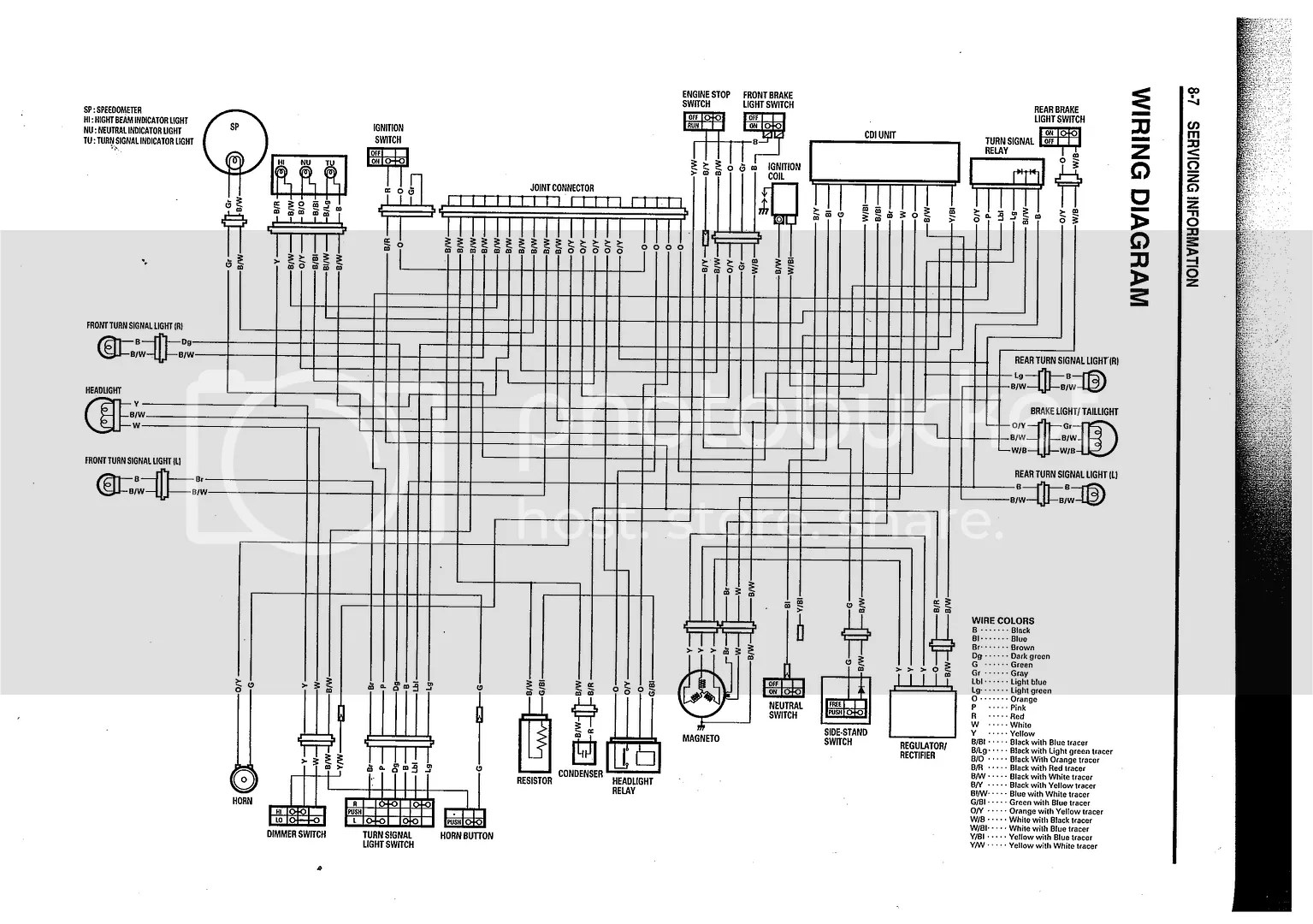 hight resolution of tl1000r wiring diagram wiring library suzuki wiring diagram give it time to load then save it