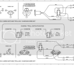 Pontoon Boat Wiring Diagram 93 Honda Civic Fuse Stratos Diagramsstratos 1
