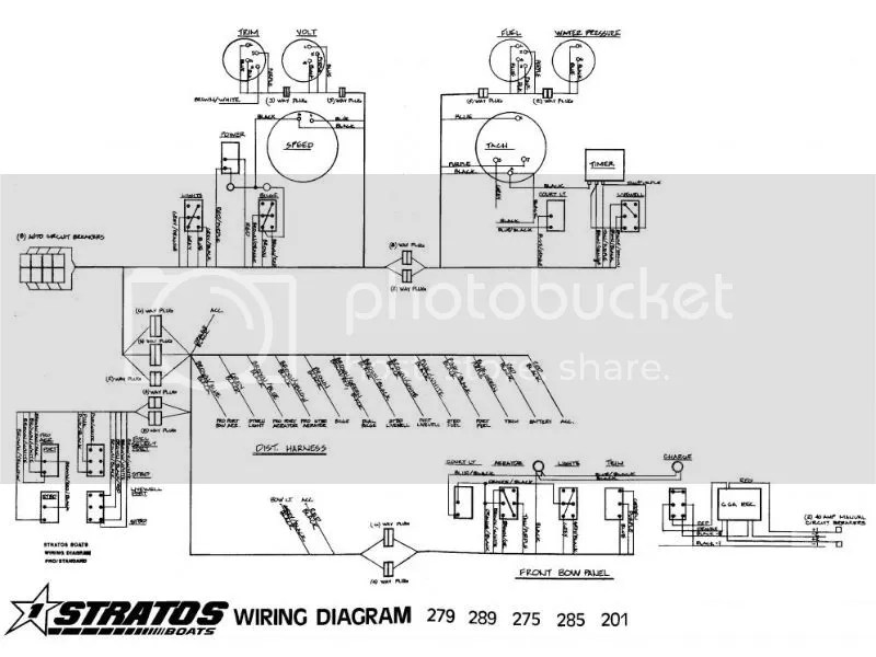 Stratos Wiring Harness - query on
