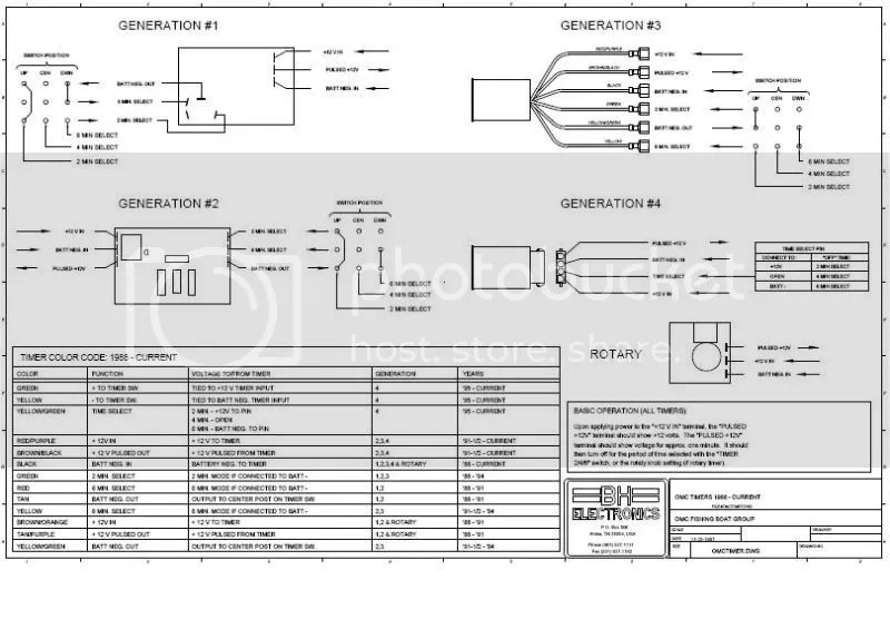 Champion Boat Trailer Wiring Diagram