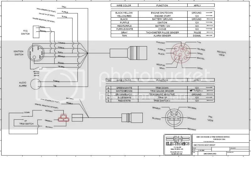 Craftsman Electric Lawn Mower Electrical Schematics Stratos Wiring Diagrams