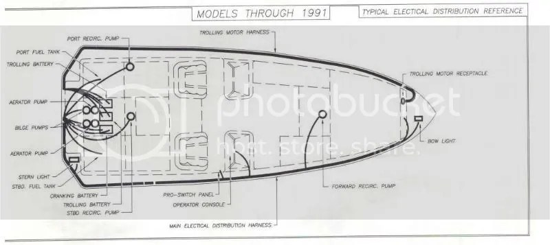 Wiring Diagram For Stratos Boat