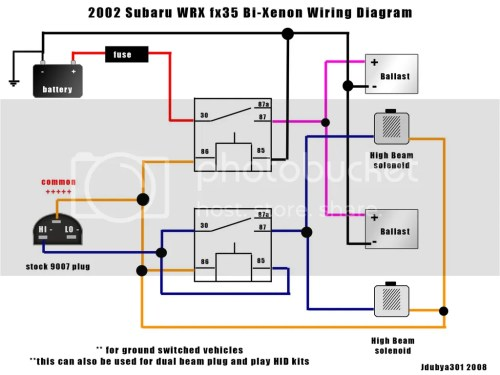 small resolution of 2002 subaru wrx headlight wiring diagram wiring diagram 02 wrx headlight wiring diagram wiring diagram progresif2002