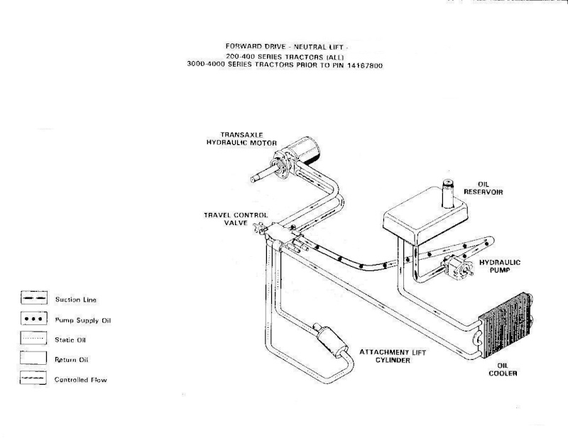 Case 410 Wiring Diagram Case Fan Diagram Wiring Diagram