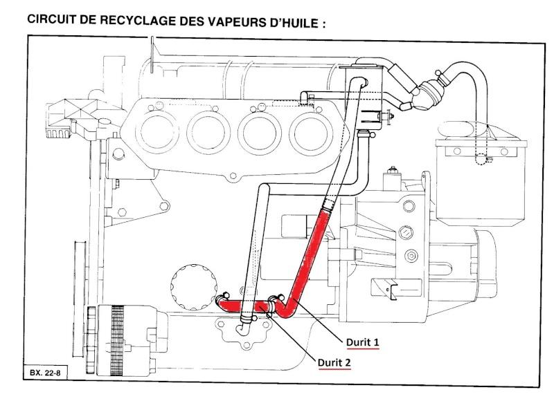 Le forum de la Citroën BX :: Cherche durites recyclage