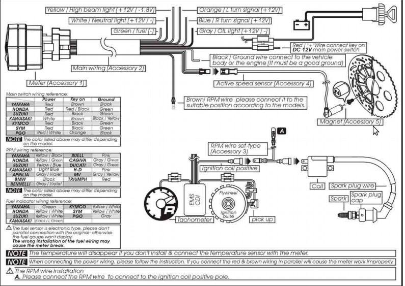 Compteur KOSO DB-01R sur TTRE