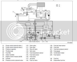 Bad Purge Control Solenoid Valve(s)?  Page 2  Subaru Impreza WRX STI Forums: IWSTI