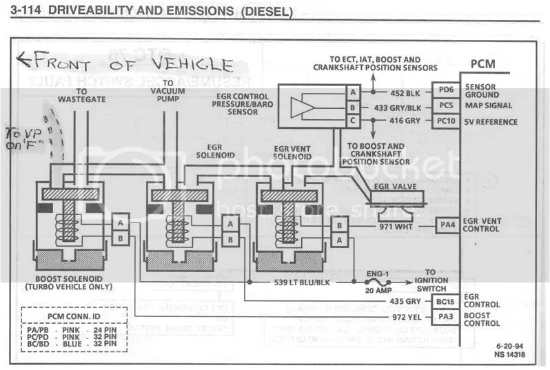 Wiring Diagram 4l80e Transmission Solenoid, Wiring, Free