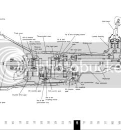 silvia sr20de engine diagram 98 [ 1024 x 791 Pixel ]