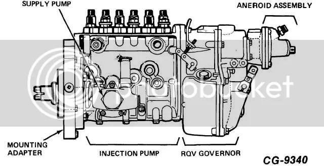 International Dt466 Engine Fuel Injector Diagram. Engine