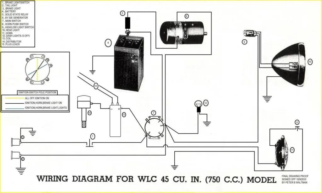 Indian Chief Wiring Diagram : 27 Wiring Diagram Images
