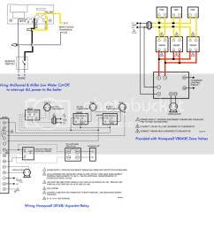 wiring 3 zone with honeywell l8148j honeywell v8043e and low water l8148j aquastat wiring diagram [ 1024 x 1024 Pixel ]
