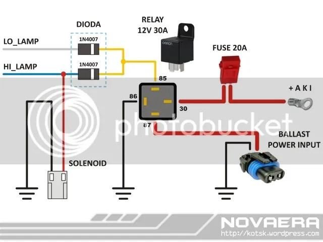 projector wiring diagram | comprandofacil.co 97 ranger projector headlight wiring diagram 97 honda civic headlight wiring diagram #11