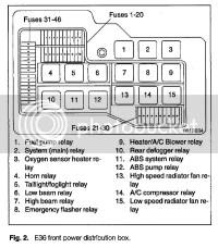 1997 Bmw 328i Fuse Box Location, 1997, Free Engine Image ...