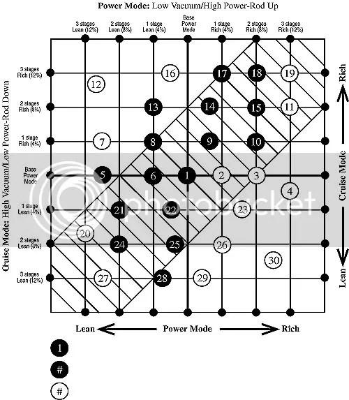 Edelbrock 1406 tuning guide