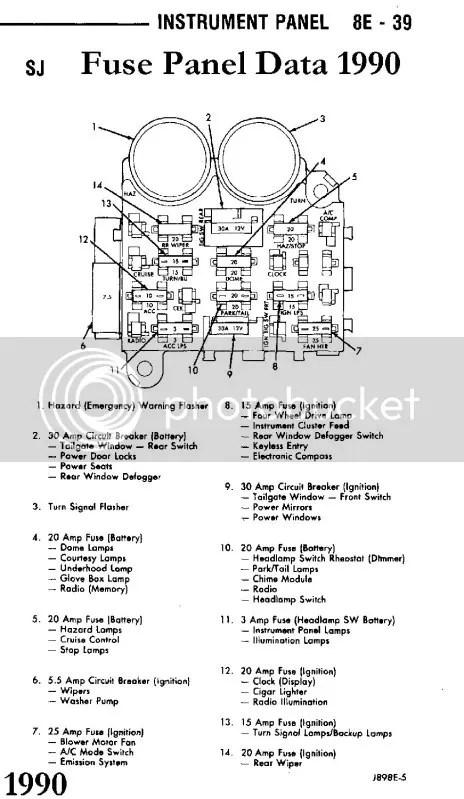 Jeep Cherokee 1990: Zekering van rechterportierraam niet