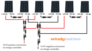 MPPT SERIES COMPLETE KIT: 600 Watt 600W 600Watts 24V PV