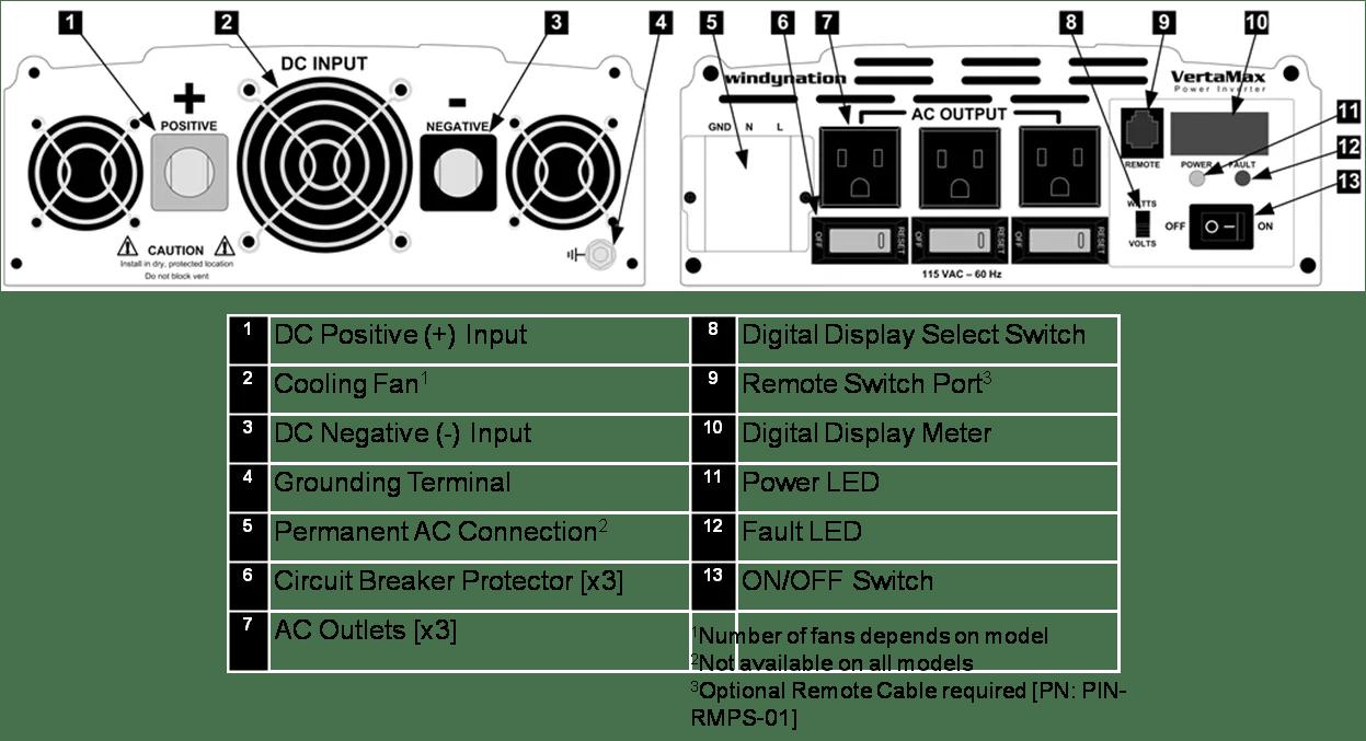 VertaMax 1500 Watt 12V Battery Power Inverter DC to AC Car