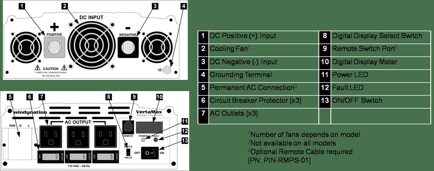 VertaMax 1500 Watt Pure Sine Wave Power Inverter DC to AC