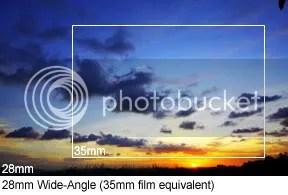 Wide-angle shot