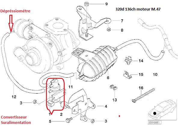 Fiche Technique Bmw 320d E46. fiche technique bmw serie 3