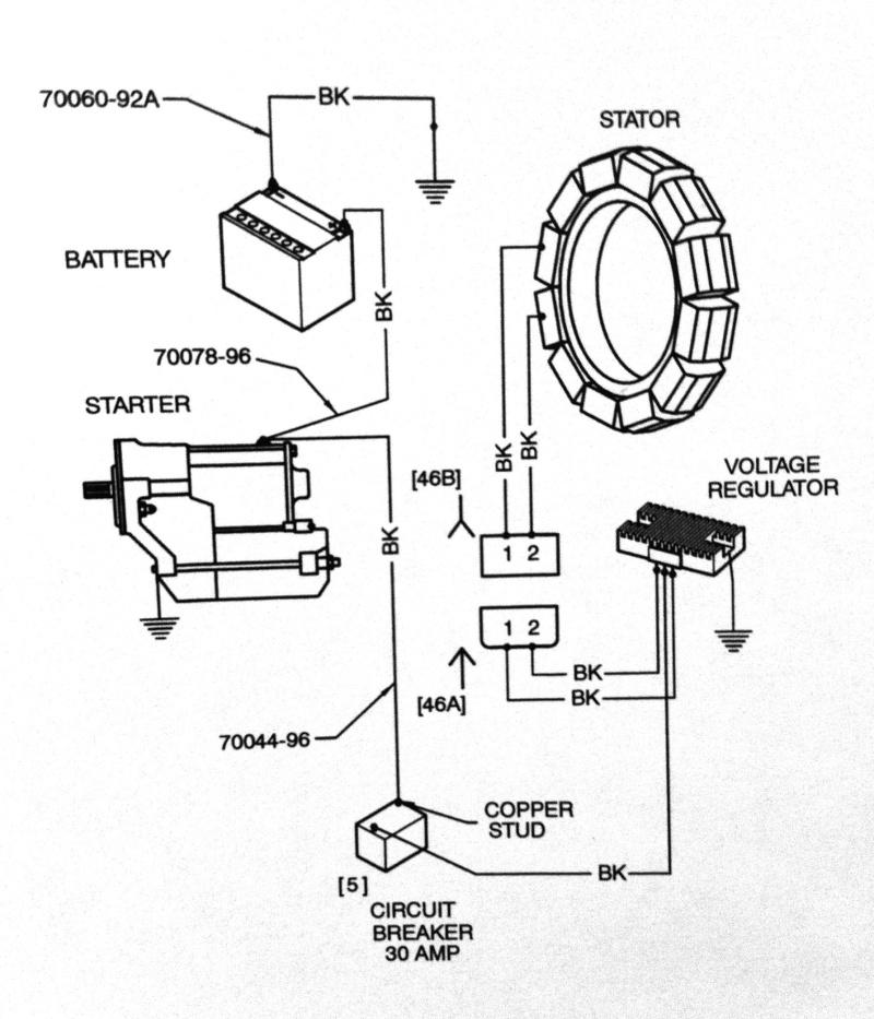 Problème électrique sur mon fat boy 1340 de 1998