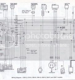 honda 90 wiring diagram wiring diagrams honda atv ignition key honda 90 atv wiring [ 1452 x 1000 Pixel ]